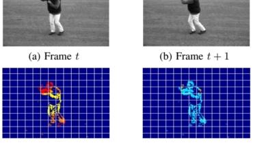 OFCM – Matrizes de Co-ocorrência de Fluxo Óptico