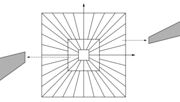 Histograma de coeficientes de shearlet (HSC)