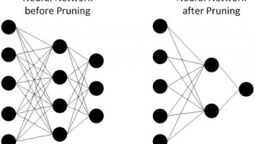 Otimização de Redes Neurais